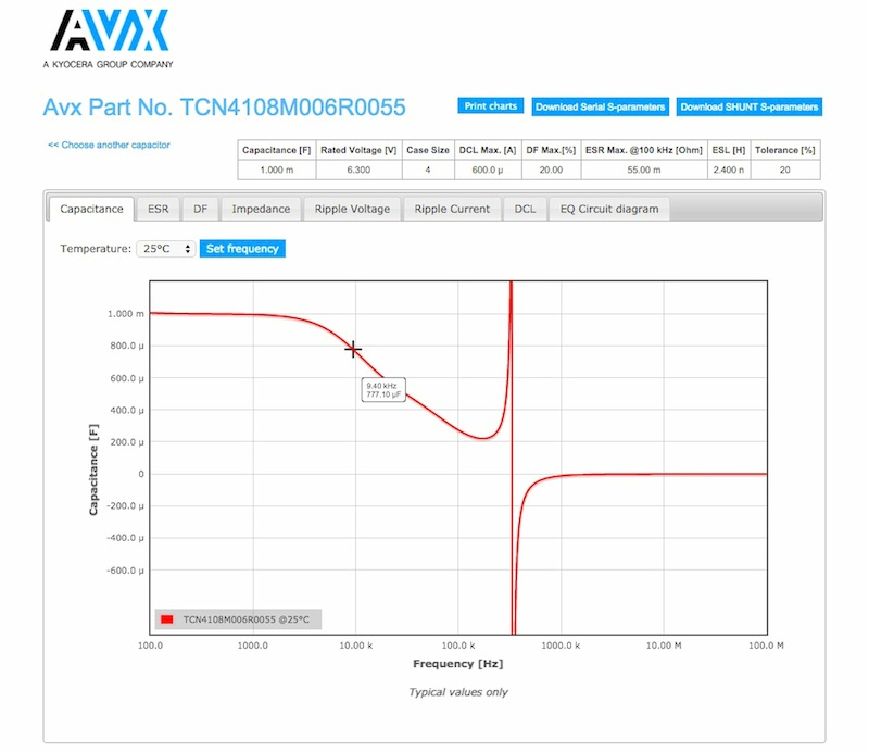 AVX unveils web-based interactive capacitor-simulation tool