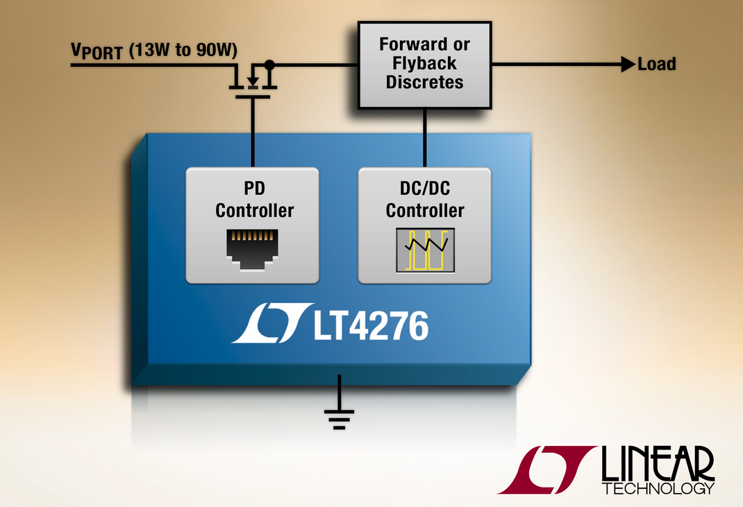 Linear's high-efficiency LTPoE++ PD controllers integrate forward/flyback controller