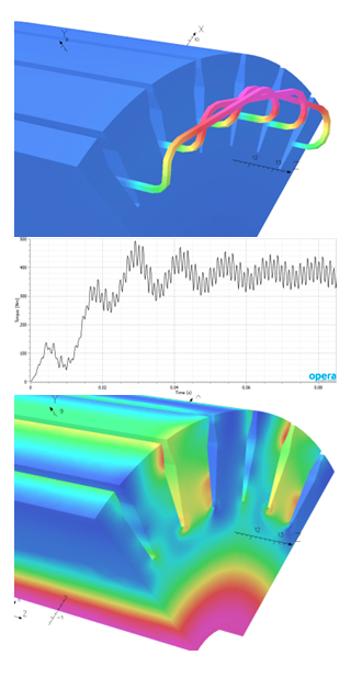 Multiphysics software speeds the optimization of electrical machines