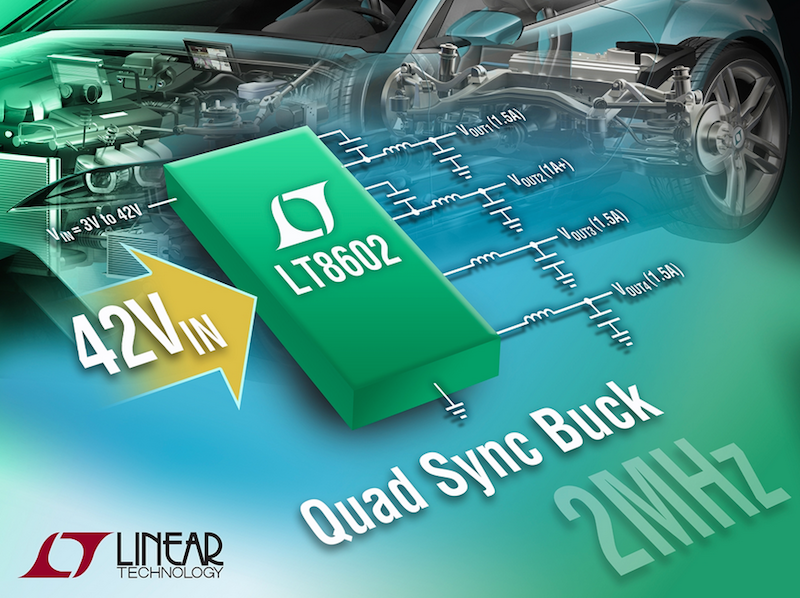 Linear's 42V quad synchronous step-down DC/DC converter delivers 93% efficiency