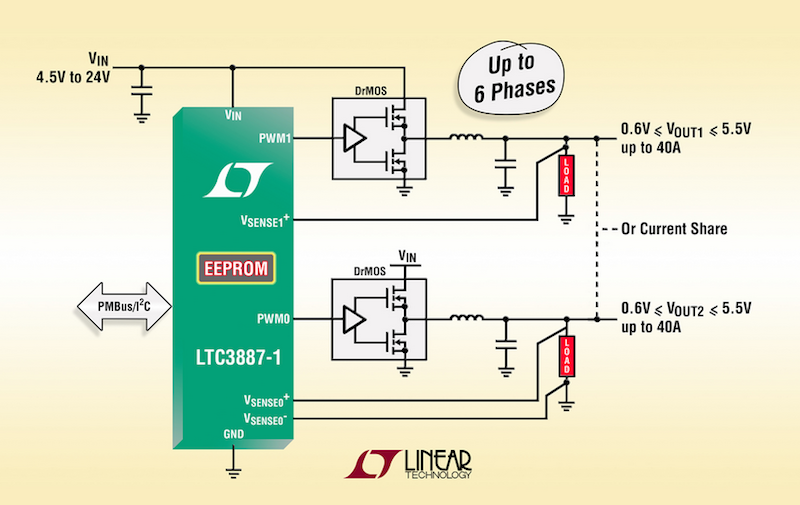 Linear's dual step-down DC/DC controller with digital system management drives DrMOS & power blocks with 70ms start-up