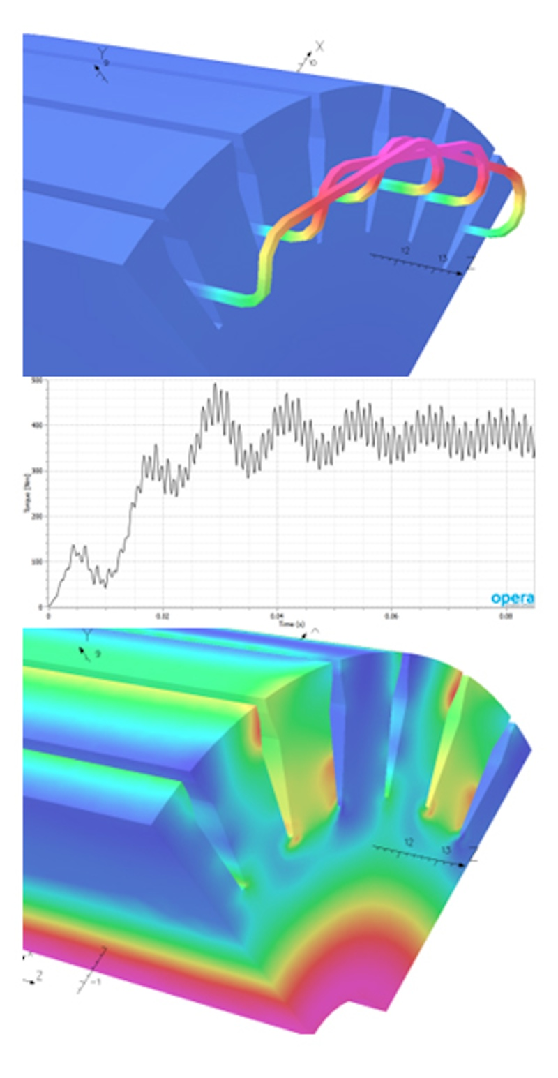 Multiphysics software speeds system optimization