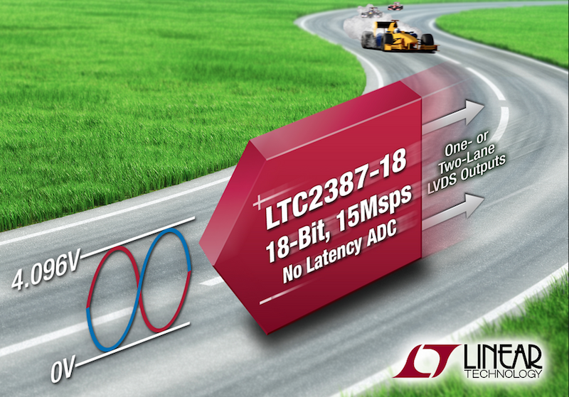 Linear's 15Msps, 18-Bit no-latency SAR ADC touts a 20dB SNR improvement over pipelined ADCs
