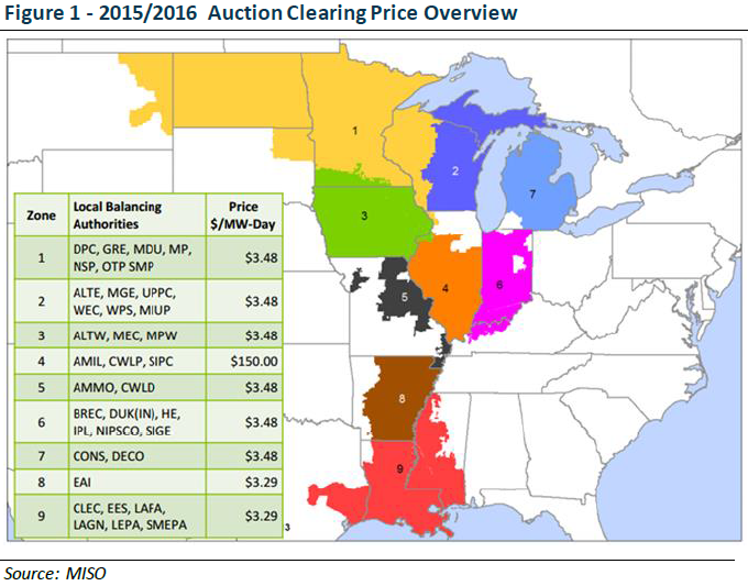The regulatory electricity price regime in nsw essay