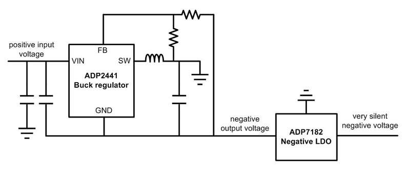 the art of generating negative voltagesthe power supply rejection ratio is 66db at 10khz, allowing for good ripple attenuation in low noise applications