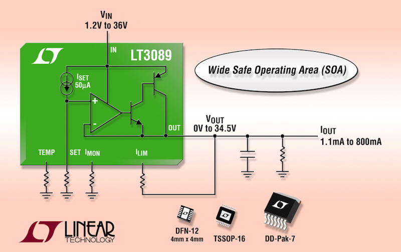 Linear's latest 36V, 800mA robust linear regulator has extended SOA