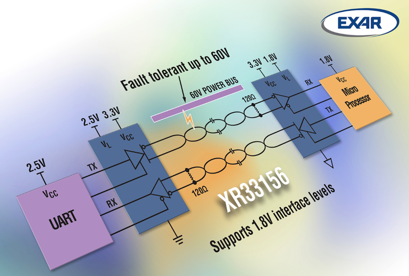 Exar launches family of �60V fault-protected RS-485/RS-422 (TIA-485/TIA-422) transceivers