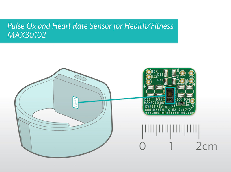 Maxim's ultra-low power pulse oximeter and heart-rate sensor module serves wearable health and fitness