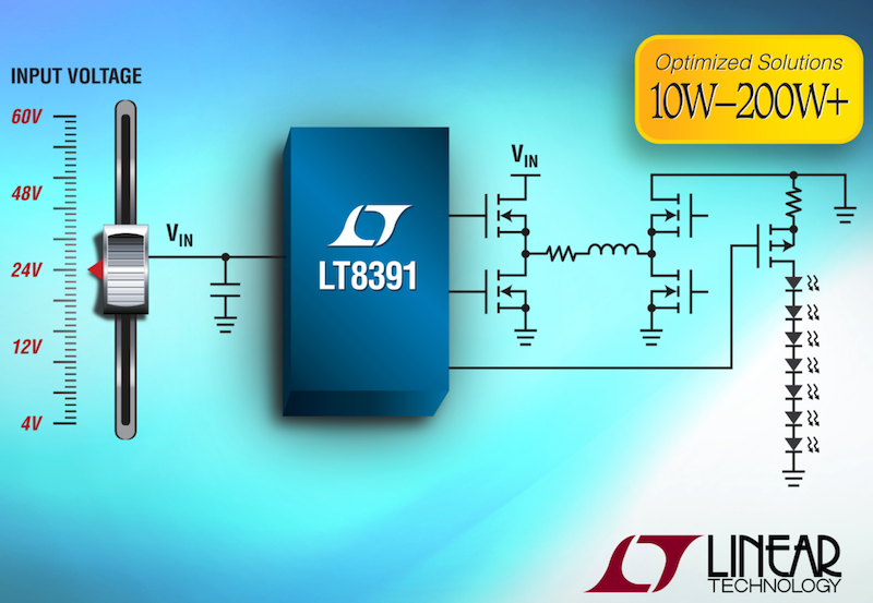 Linear's 20V, synchronous 4-switch buck-boost LED driver with spread spectrum suits a variety of lighting applications