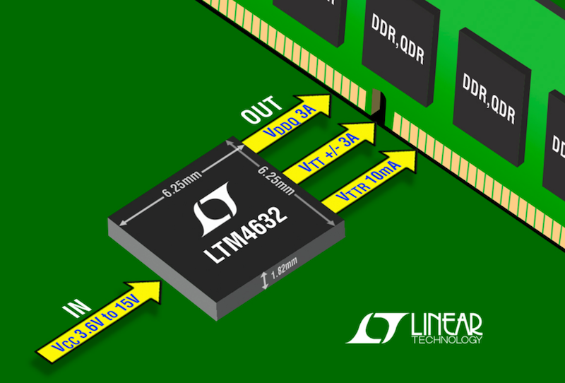 Linear's µModule regulator for DDR & QDR4 SRAM takes from 3.3VIN to 15VIN, fits in 0.5cm² PCB