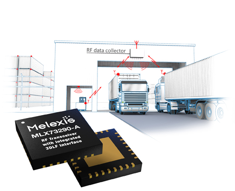 Melexis' highly-integrated RF IC encourages proliferation of low-power systems