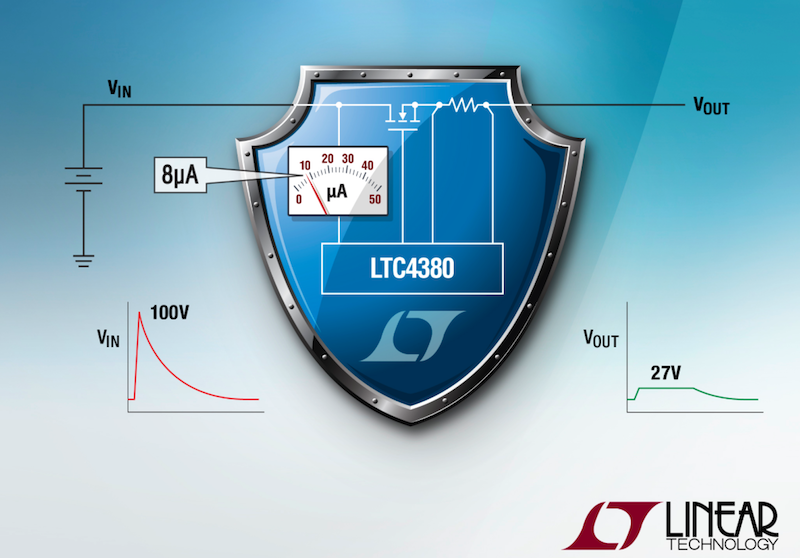 Linear's 8ÂμA IQ surge stopper protects electronics from overvoltage & overcurrent transients