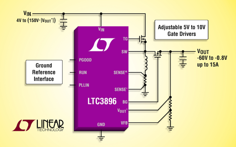 Linear's 150V low IQ inverting synchronous DC/DC controller uses a single inductor