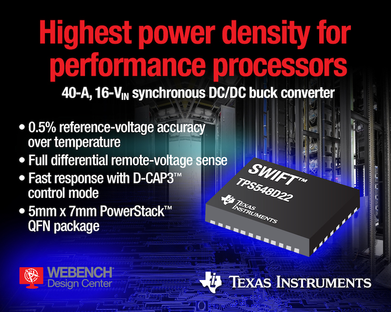 TI claims industry's highest current 40-A, 16-V(in) converter