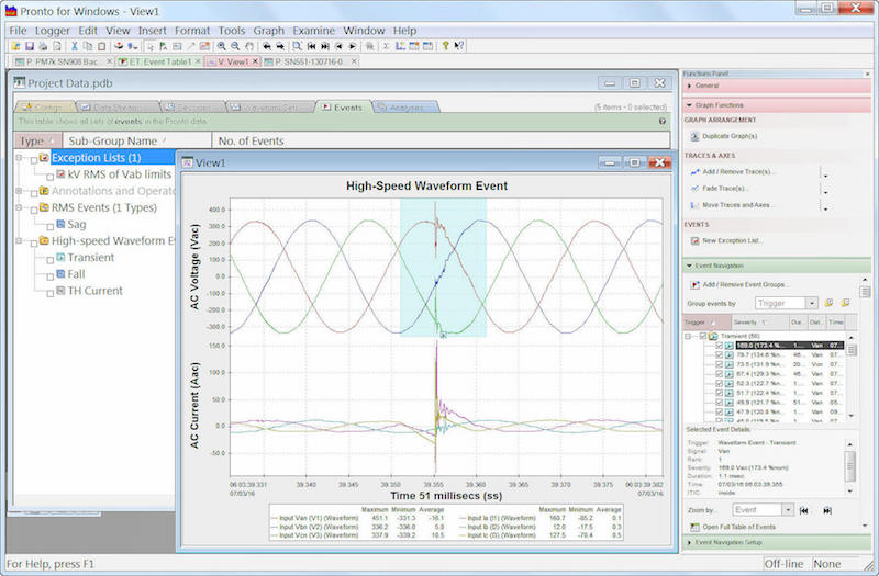 Outram's latest software helps resolve power quality issues quickly
