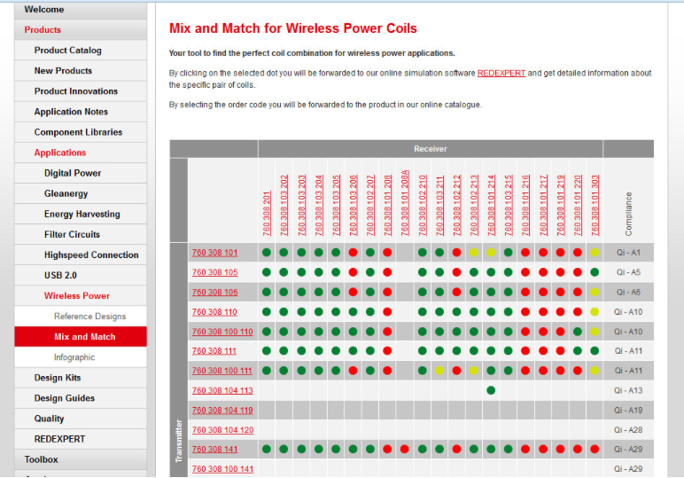 Wuerth unveils mix-and-match power coil selection tool
