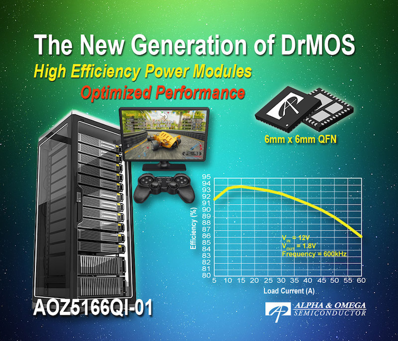 Alpha and Omega Semi's high-efficiency DrMOS power modules offer optimized performance