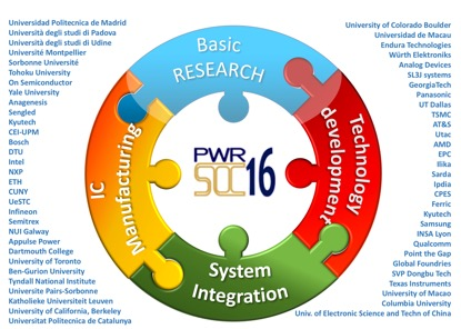 Madrid to host PwrSoC 2016