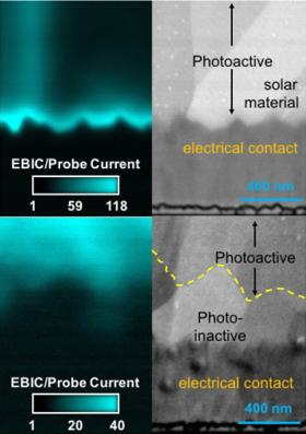 ORNL optimizes formula for cadmium-tellurium solar cells