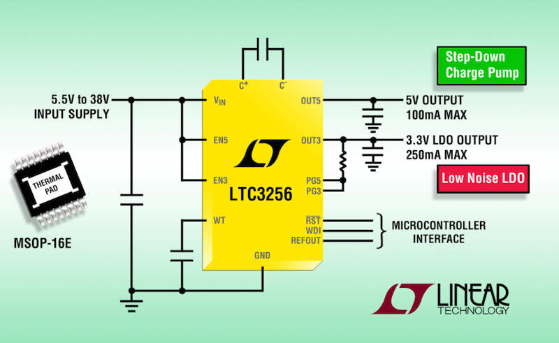 High-voltage dual-output step-down charge pump offers lower power dissipation without inductors
