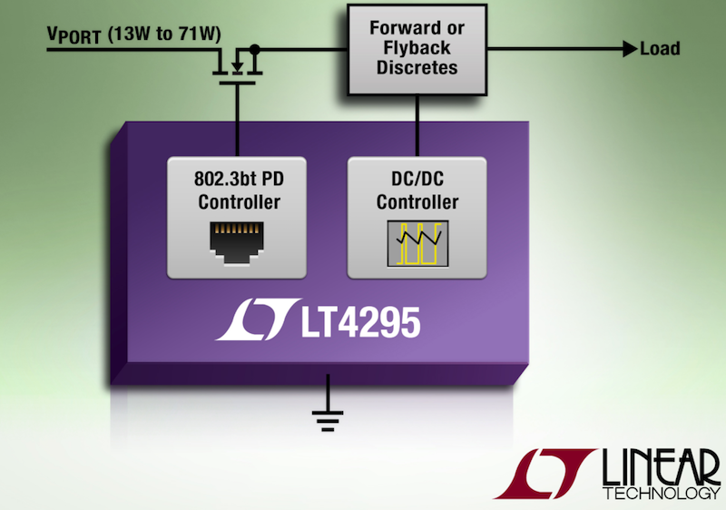 Linear's IEEE 802.3bt PD controller paves path to higher power levels