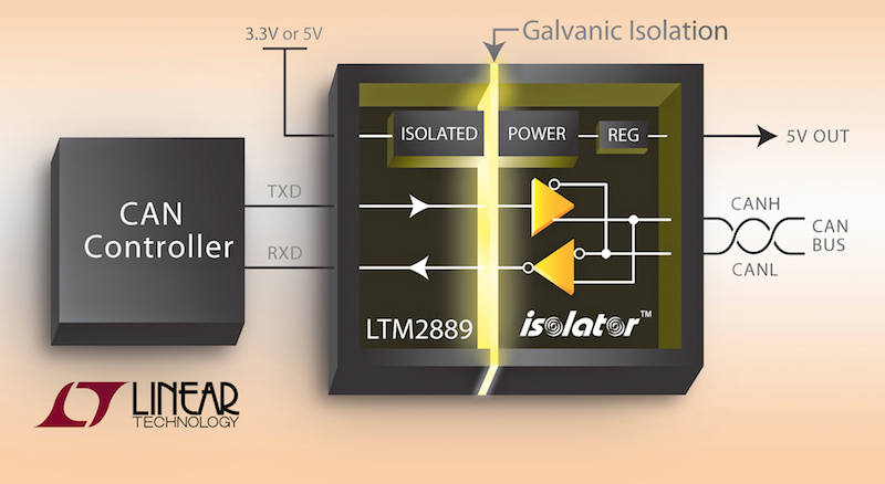 Linear's robust 4Mbps CAN FD ÂμModule isolator improves system reliability
