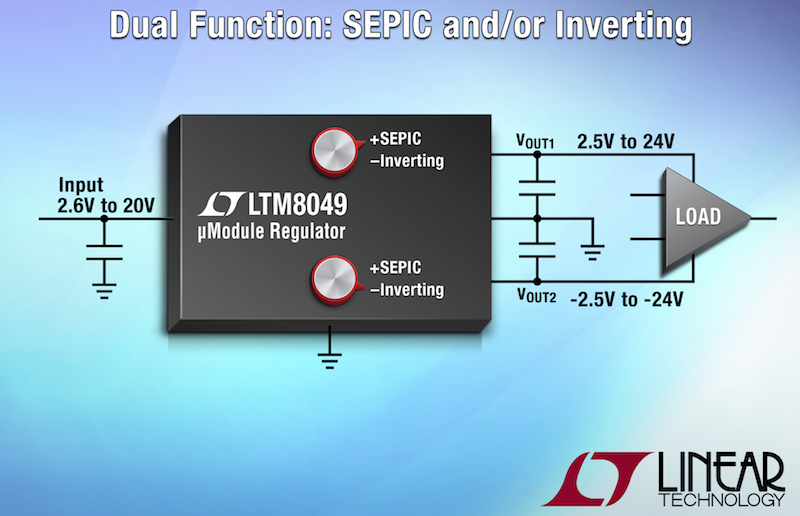 Linear's latest dual ÂμModule regulator is configurable as SEPIC or inverting