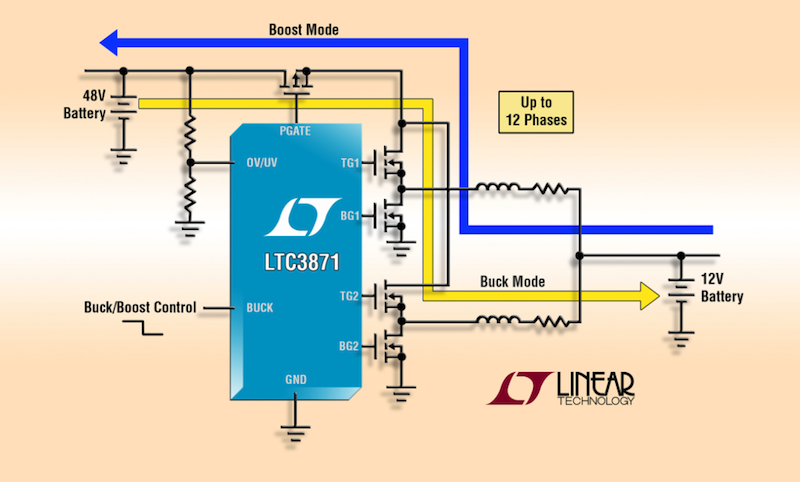 Linear's automotive bidirectional synchronous buck/boost controller can increase available power