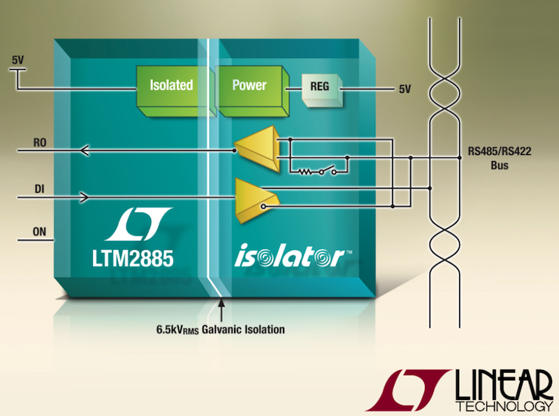 Linear's low EMI, isolated RS485 ÂμModule transceiver meets stringent IEC 60601-1