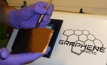 Novel production method could accelerate graphene development