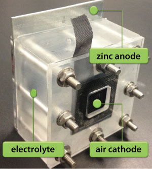 Nanoparticle catalysts improve zinc-air batteries