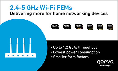 Qorvo claims smallest and most power-efficient family of Wi-Fi front-end modules