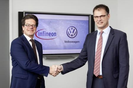 Volkswagen launches program for key future technologies