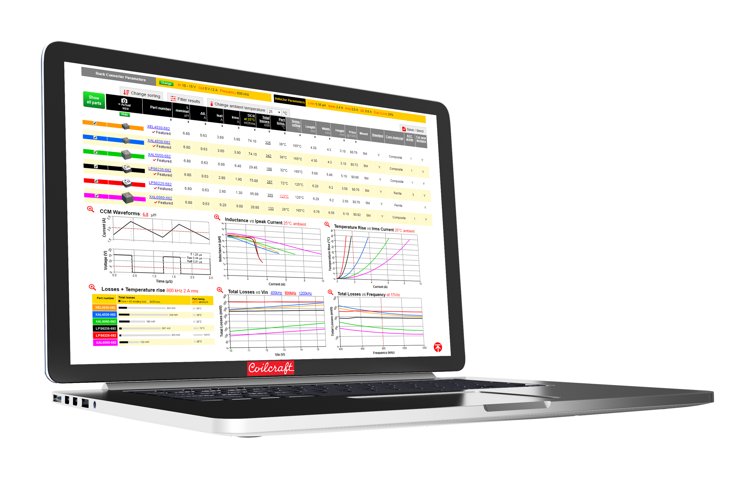Coilcraft's New Power Inductor Selection Tool Provides Significantly More Performance Data