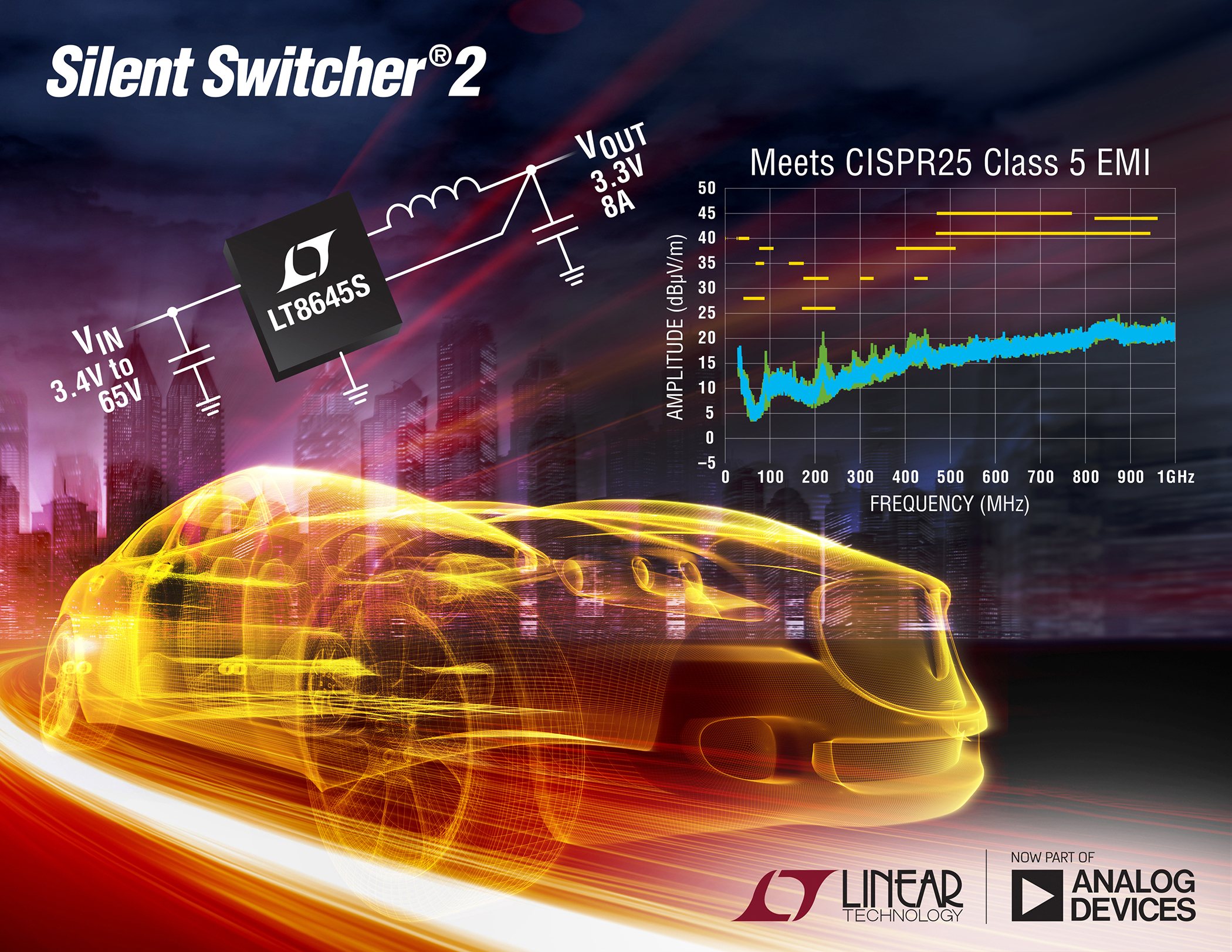 65V, 8A (IOUT), Synchronous Step-Down Silent Switcher 2 Delivers 94% Efficiency at 2MHz & Ultralow EMI/EMC Emissions