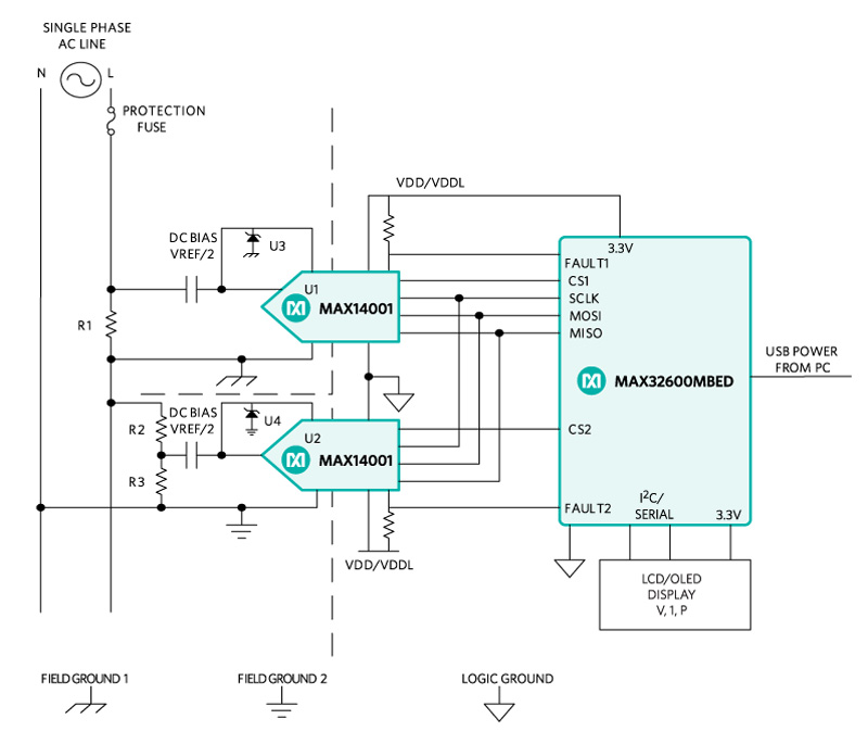 Current Monitoring System : Simplifying field side circuitry