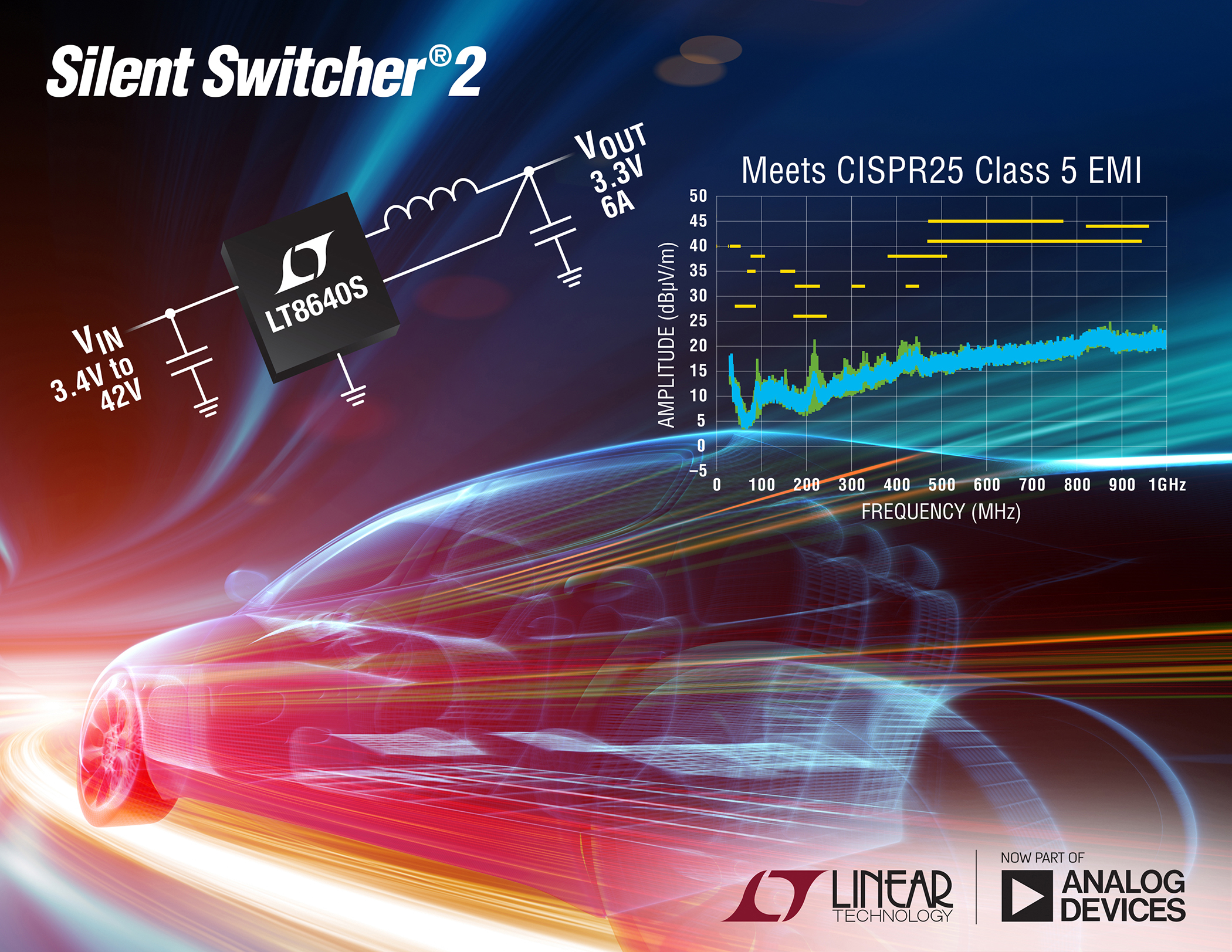 42V, 6A (IOUT), Synchronous Step-Down Silent Switcher 2 Delivers 95% Efficiency at 2MHz & Ultralow EMI/EMC Emissions