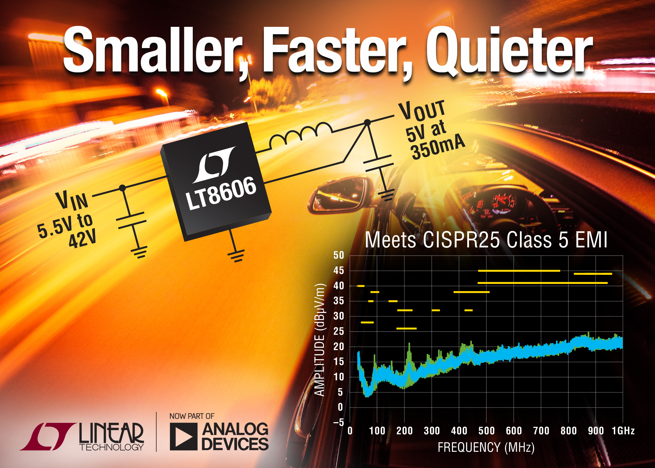 DC/DC Converter Delivers 92% Efficiency at 2MHz & Operates from 3.0V to 42V Inputs