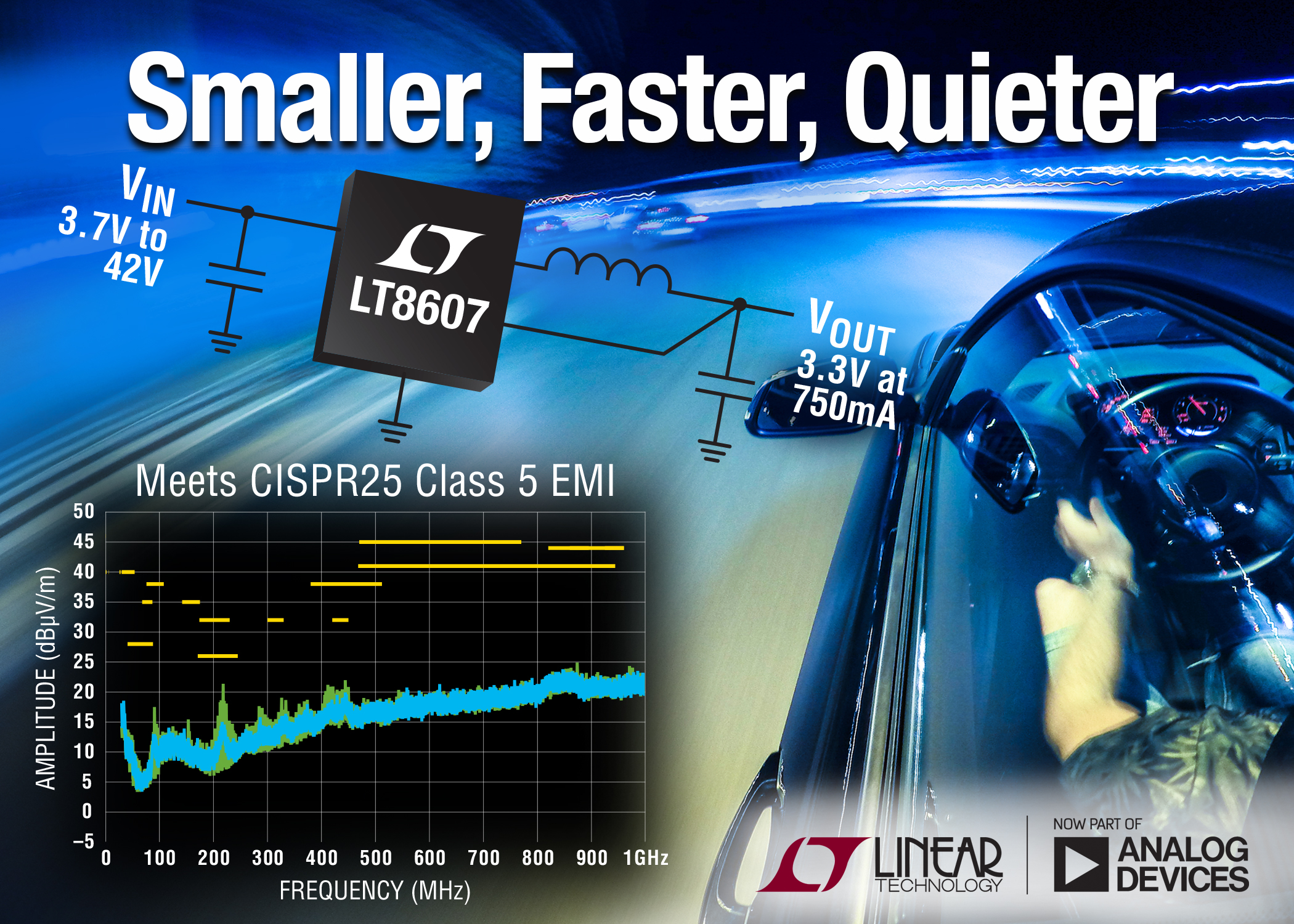 DC/DC Converter Delivers 93% Efficiency at 2MHz from a 2mm x 2mm DFN Package