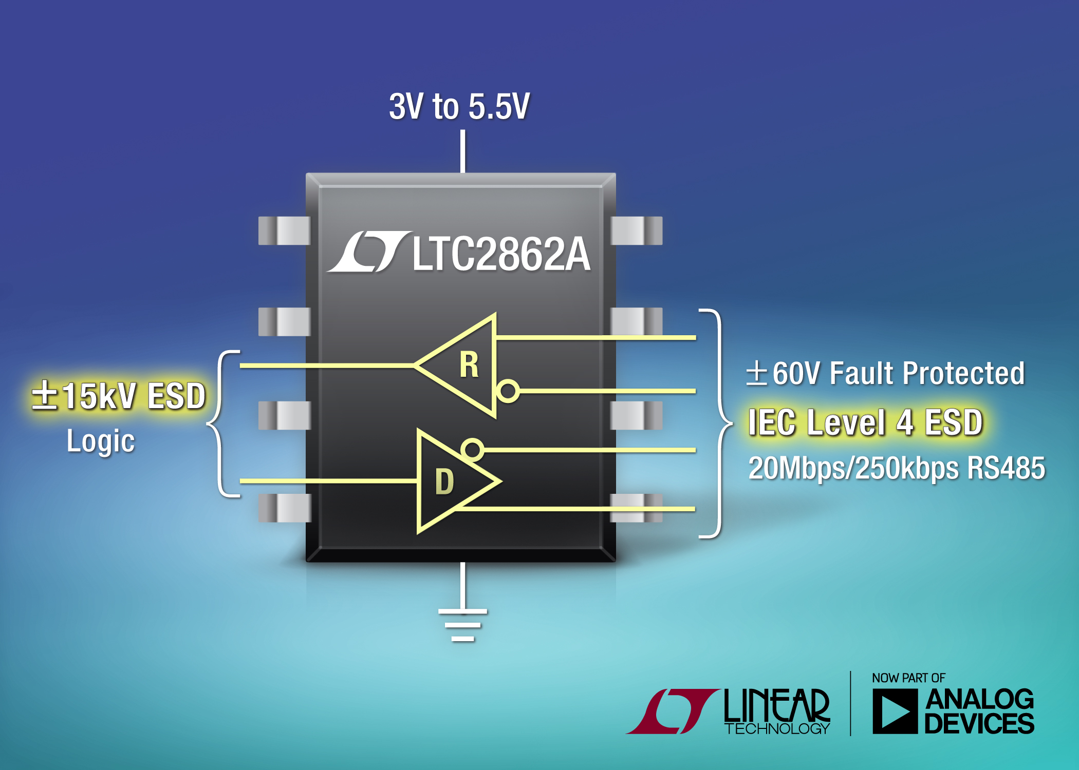 Rugged RS485 Transceiver Meets IEC Level 4 ESD Standard