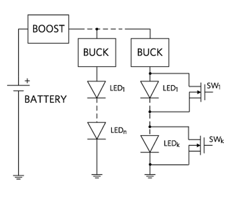 Synchronous High-Power Buck LED Controller Enables Efficient Automotive Exterior Lighting