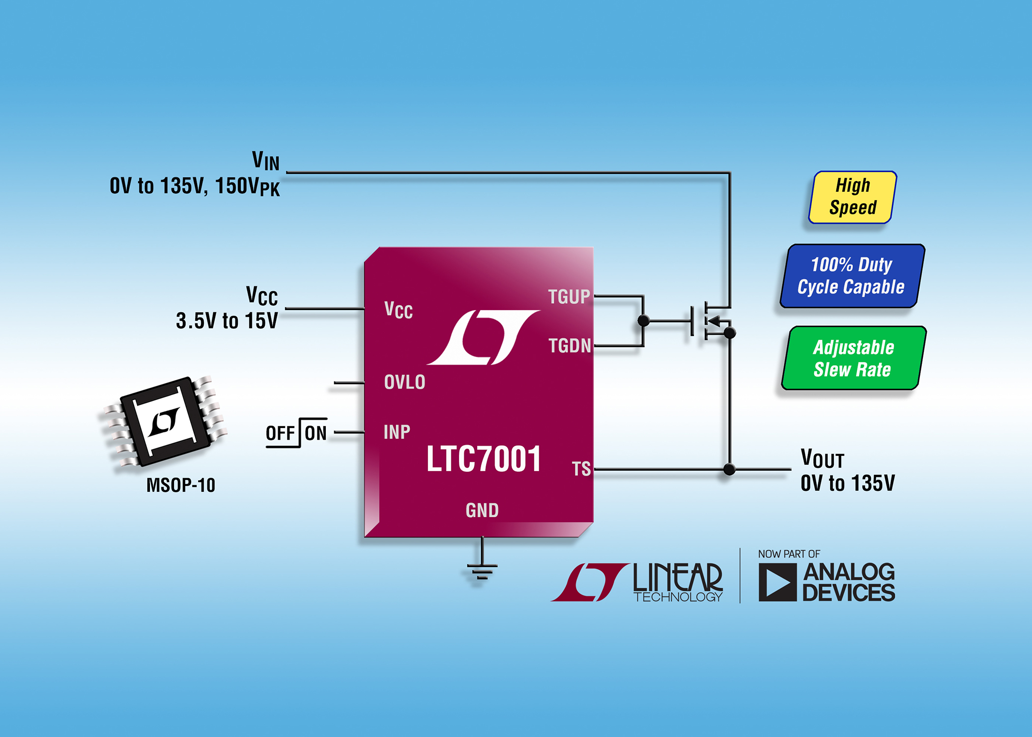 150V High Side N-Channel MOSFET Driver Provides 100% Duty Cycle Capability