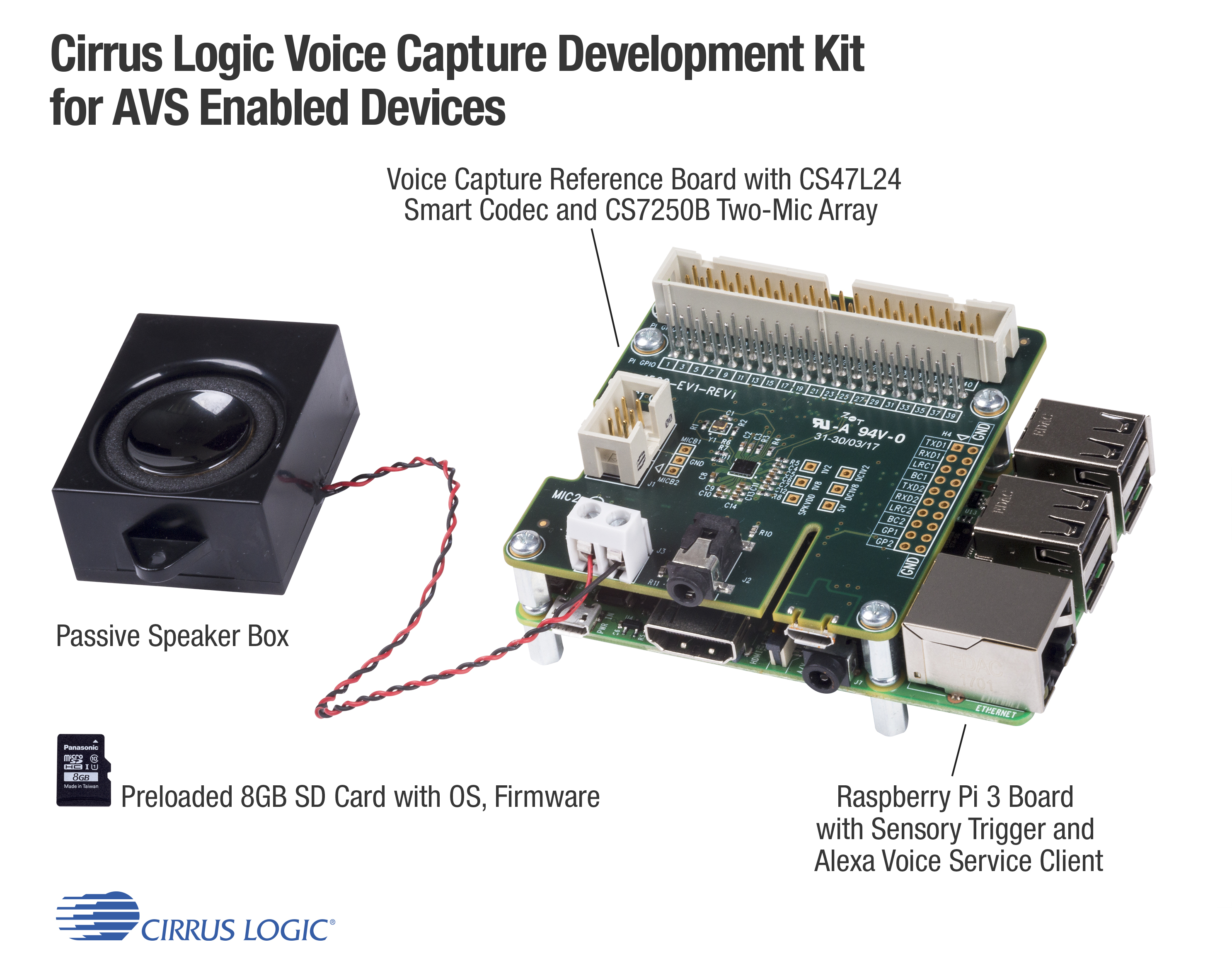 Cirrus Logic Accelerates Design of Voice-Enabled Devices with Development Kit for Amazon Alexa Voice Service