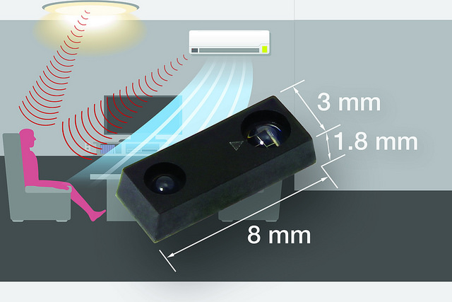 High-Sensitivity Proximity and Ambient Light Sensor Offers Increased Detection to 1.5 Meters