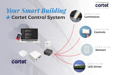 Zigbee Extender Designed for Wireless Sensor Network, Machine-to-Machine, and IoT Applications