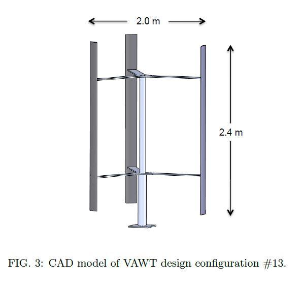Vertical Axis Wind Turbines can Offer Cheaper Electricity for Urban and Suburban Areas