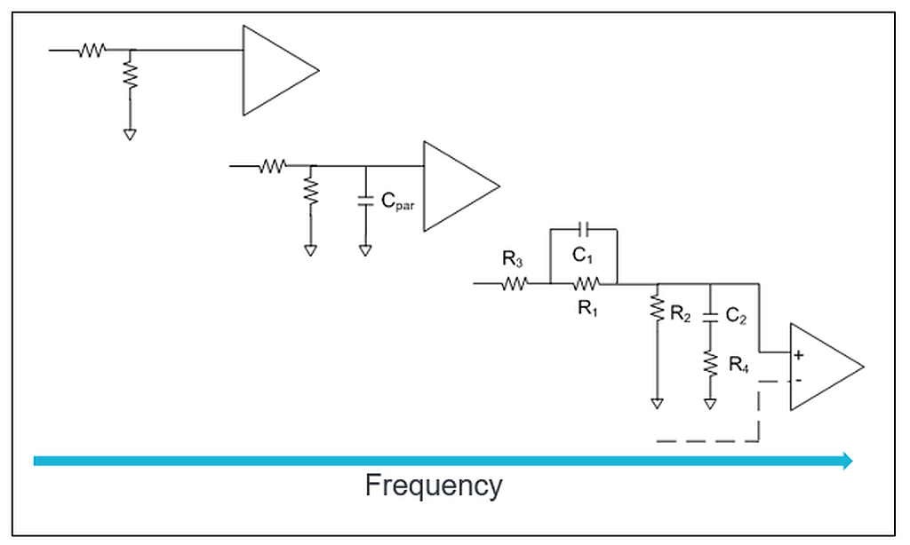 Probing Tips for High-Performance, Low-Power Circuits