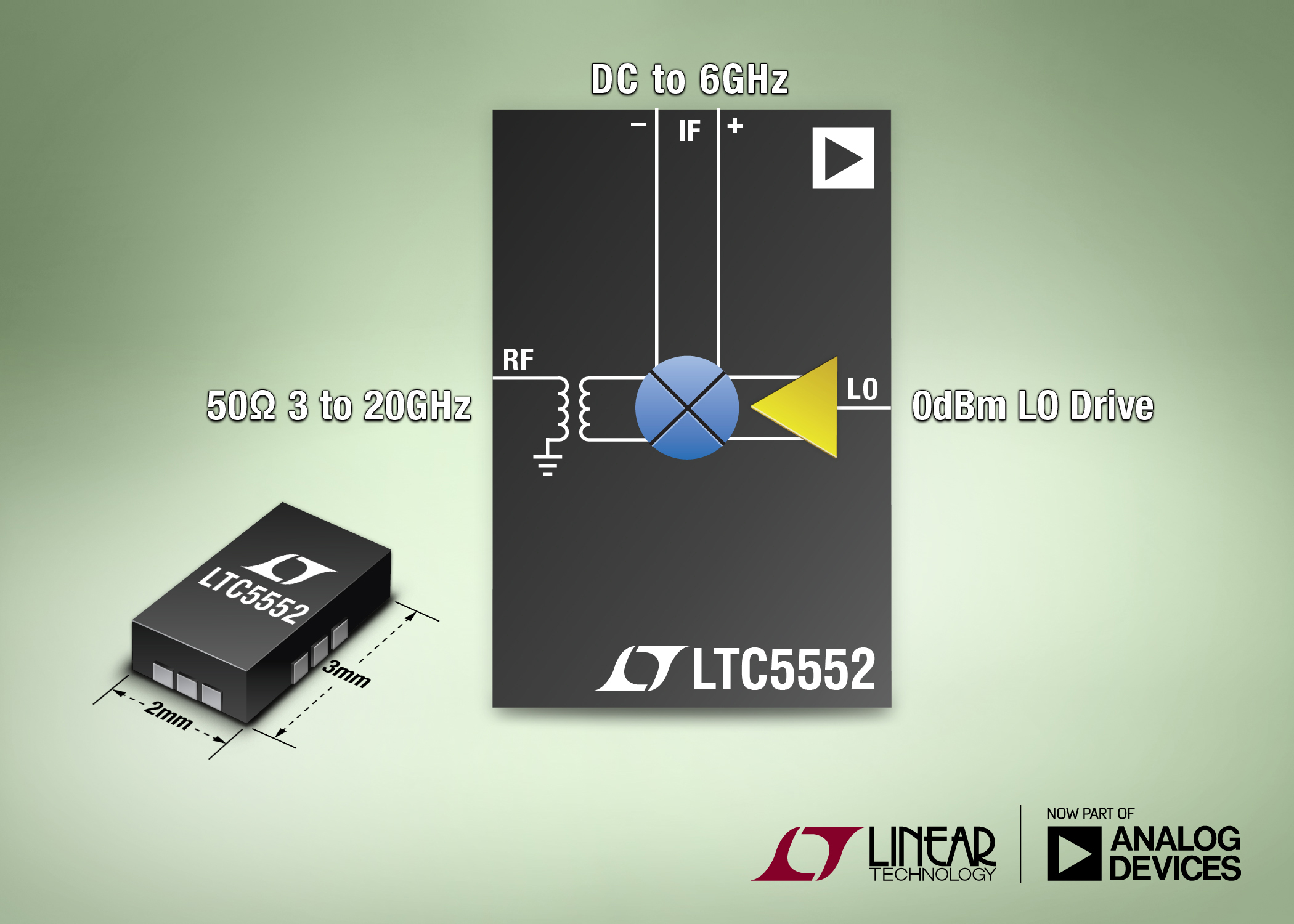Ultra-Wideband 3GHz to 20GHz Mixer Supports DC to 6GHz IF & 0dBm LO Drive