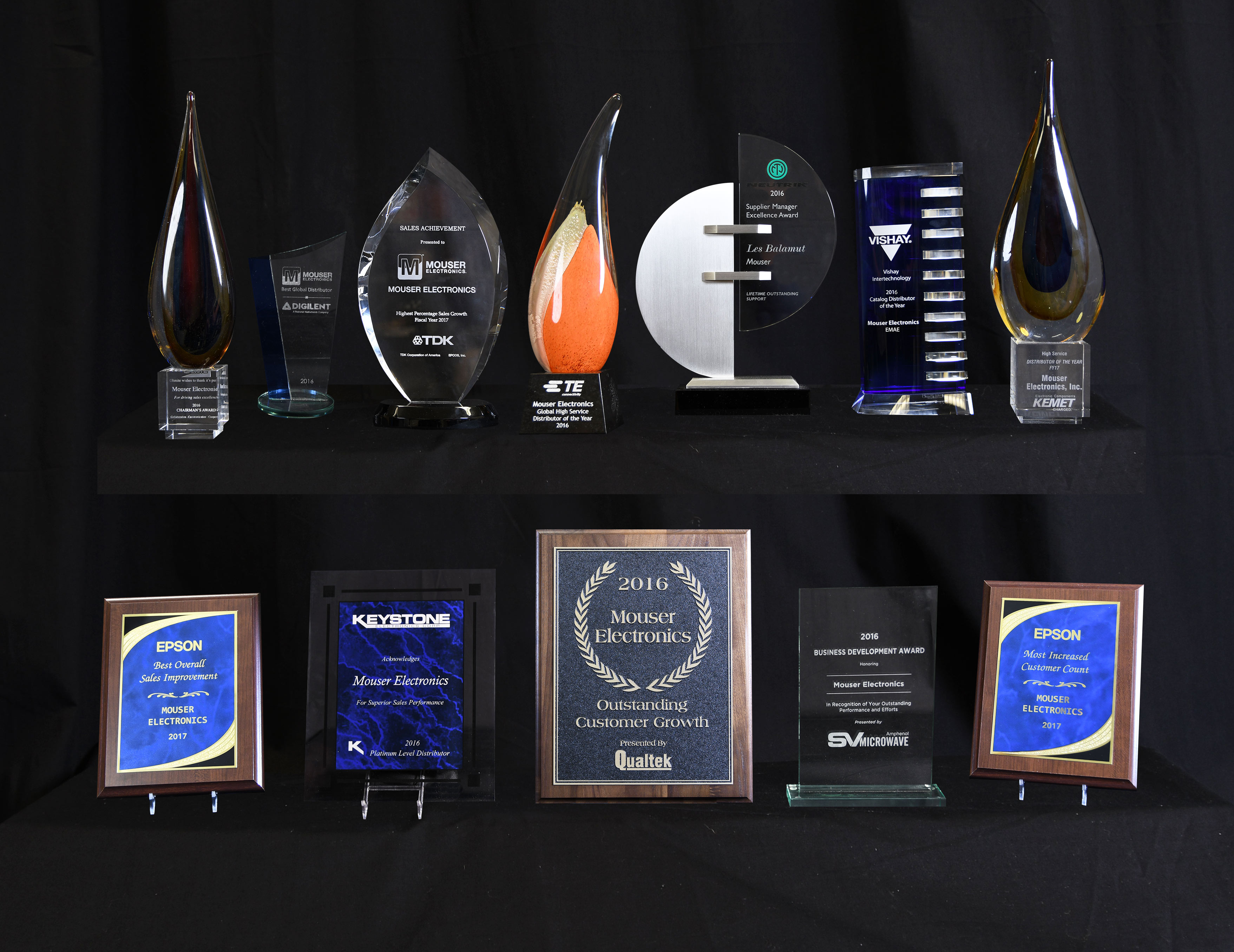 Mouser Electronics Recognized with Top Awards for Excellence From its Supplier Partners