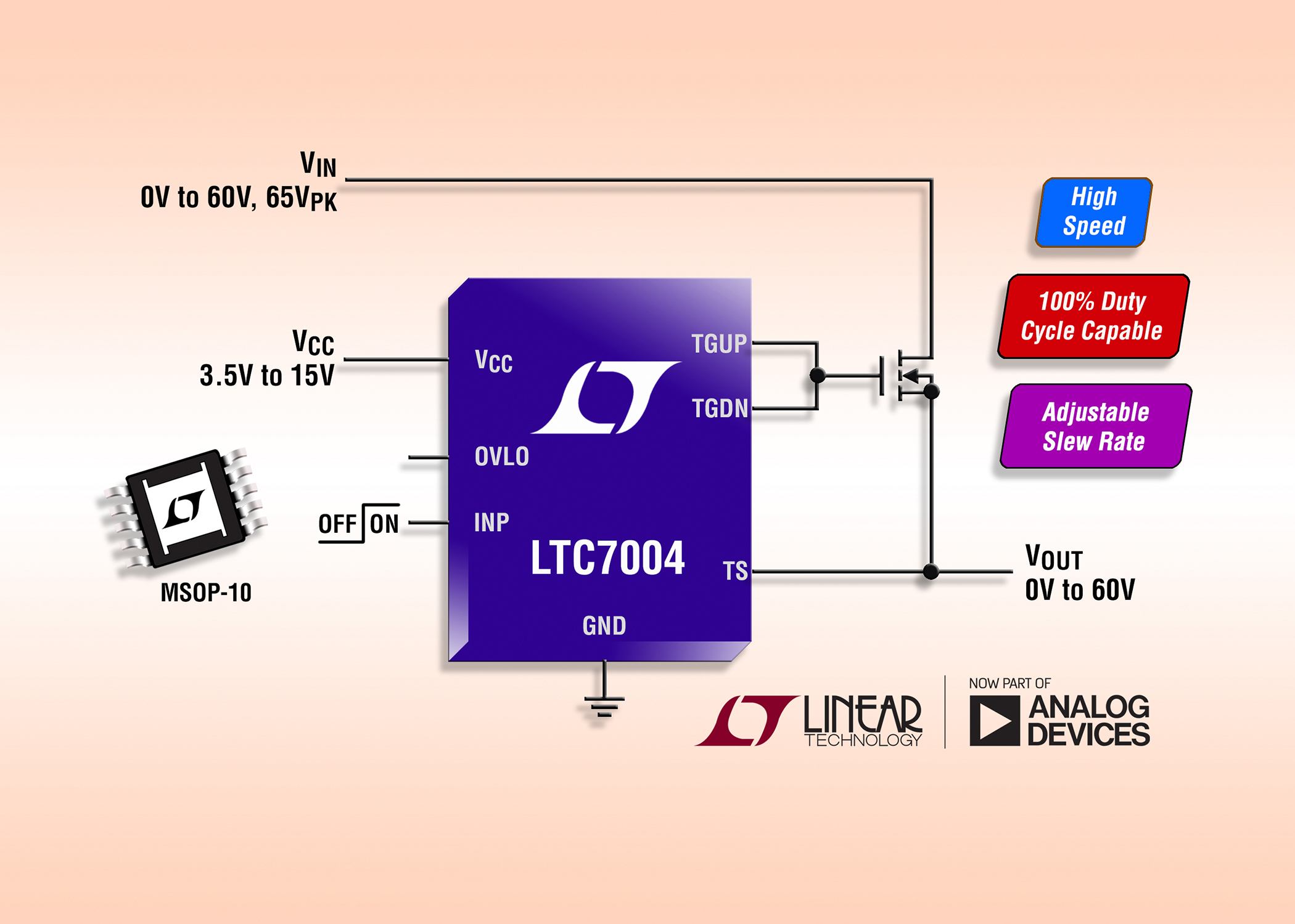 Fast 60V High Side N-Channel MOSFET Driver Provides 100% Duty Cycle Capability